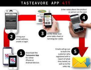 Tasteavore-411